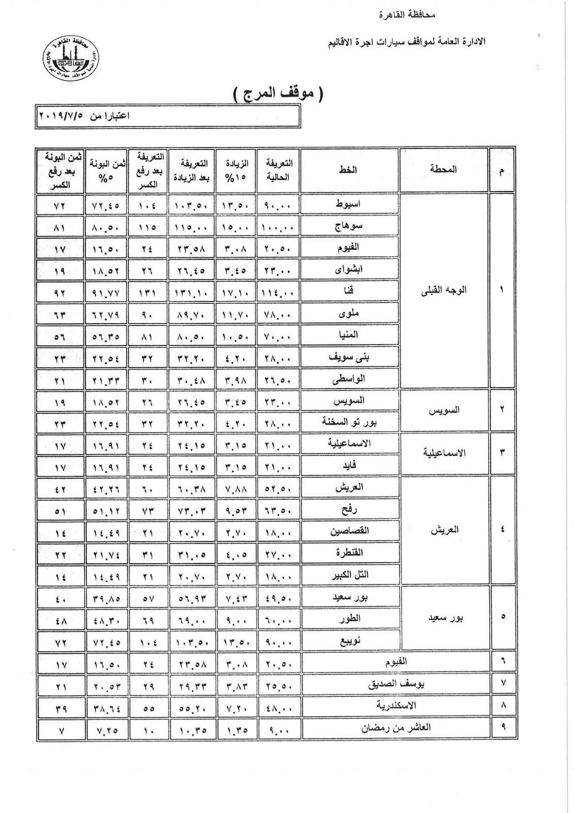 ننشر التعريفه الجديده للمواصلات داخل وبين المدن المصرية بعد زياده اسعار الوقود بجميع المحافظات FB_IMG_1562336459282