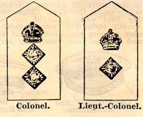 Shoulder insignia for British Army