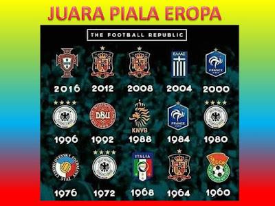 Inilah Daftar Lengkap Peserta Juara Piala EURO Sejak 1960 Sampai 2016! Juara EURO 2020?