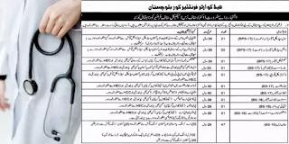 Medical Jobs at Headquarter Frontier Core Balochistan 2021