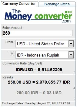 Forex trading usd idr