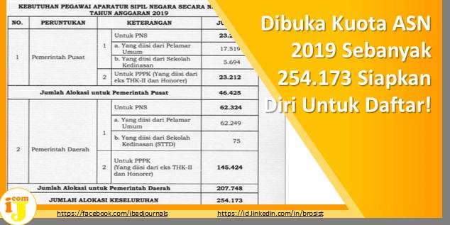 Dibuka Kuota ASN 2019 Sebanyak 254.173 Siapkan Diri Untuk Daftar!