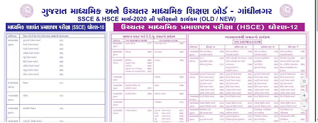 GSEB RELISHED SSC AND HSC EXAM TIME TABLE AND RULES-2019