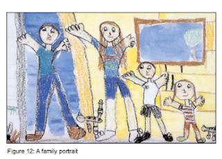 Teaching the Creative Arts in Primary Schools: VISUAL ART ...