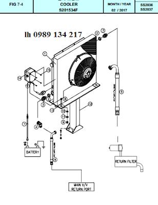 Hệ thống làm mát dầu thủy lực cẩu Dongyang  8 tấn - SS2036-SS2037