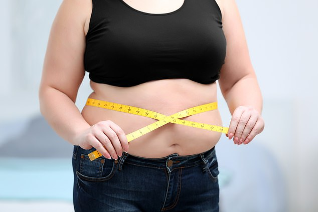 Constantly increasing obesity, control how to control obesity