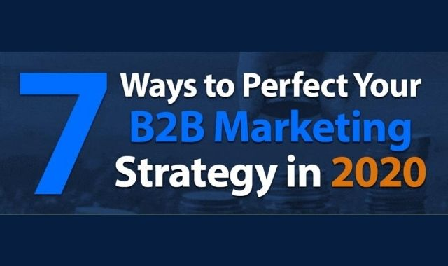 Coming Up With a Great B2B Marketing Strategy in 2020