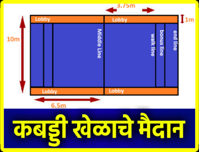 Kabaddi ground information in Marathi