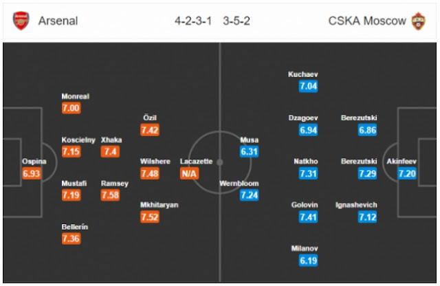 Nhận định, dự đoán & phân tích Arsenal vs CSKA Moscow, 02h05 ngày 06/04