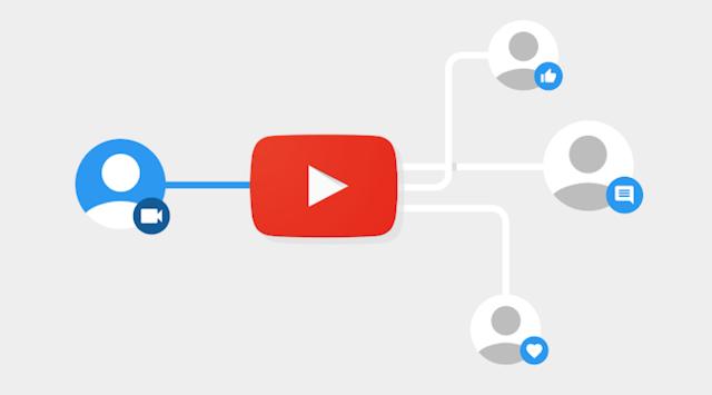 Algoritma Seo Youtube : Agar Video Masuk Tranding