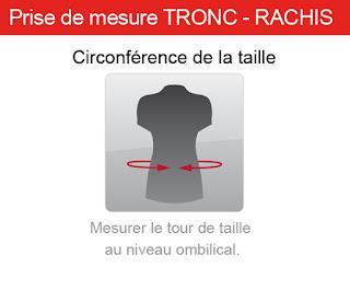 Aide à la prise de mesure pour la circonférence de taille