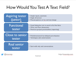 How Would You Test A Text Field?