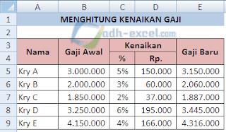 adh-excel.com menghitung kenaikan gaji dalam Excel