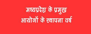 मध्यप्रदेश के प्रमुख संस्थानों के स्थापना वर्ष