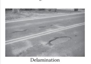 التفكيك - DELAMINATION