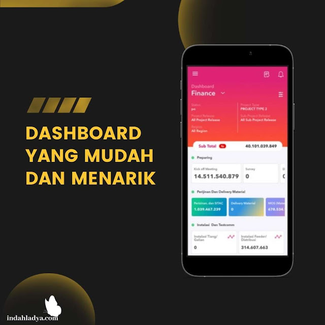 Dashboard Aplikasi Tomps