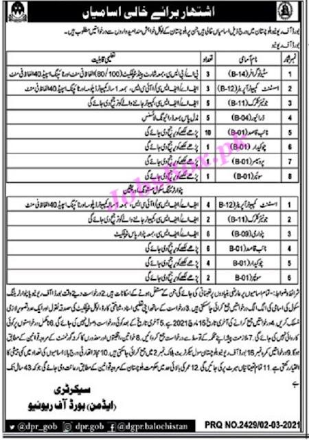 board-of-revenue-balochistan-jobs-2021-application-form