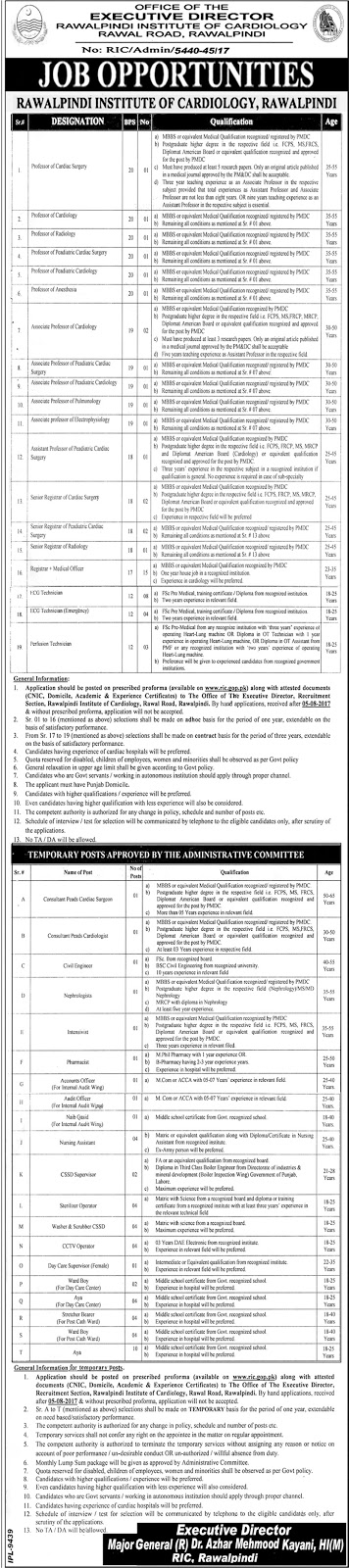 Jobs In Rawalpindi Institute Of Cardiology July 2017