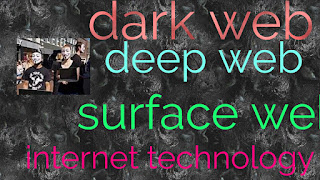 Dark web ki Puri jankari, deep web Puri jankari, surface web Puri jankari, internet ki Puri Jankari, hidden internet