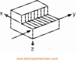 gambar referensi atau acuan dalam memulai menggambar