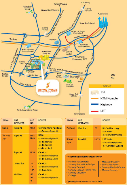 KL map