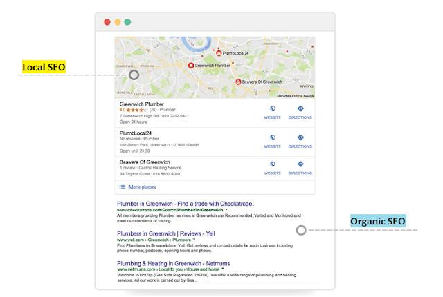 Local Result Vs Organic Results at Google SERP