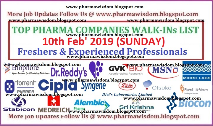 50 Top Pharma Companies Walk-In Interviews List for Freshers