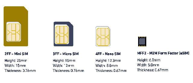 ماهي تقنية eSIM وكيف استخدام بطاقة SIM المزدوجة مع بطاقة eSIM,تقنية eSIM,ماهي تقنية eSIM,ابل,سامسونج,ايفون,هواوي,سيم كارد,استخدام بطاقة SIM,eSIM,SIM,SIM Card,SIM Cards,Apple,iPhone,iPhone SE,Samsung,Samsung Galaxy,Huawei P40,Huawei,5g