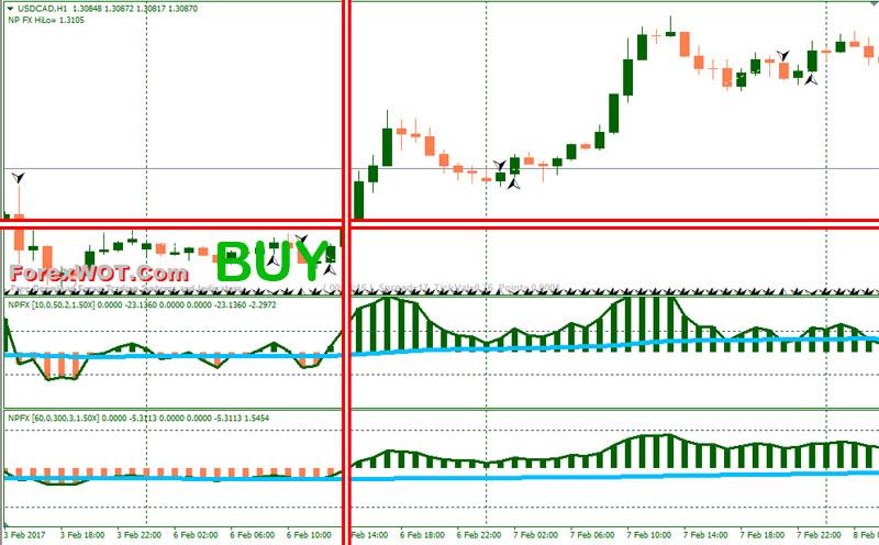 PFX-forex-signals-BUY