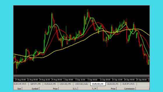 Rahasia trading forex tanpa indikator - forex belajar ...