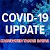 Update Senin : 18 Orang Konfirmasi Positif Covid-19 dan 2 Orang Sembuh