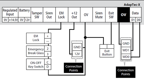 how to troubleshoot the electromagnetic lock door that won t open for adaptec plus