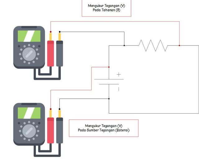 Posisi alat ukur saat mengukur tegangan (Voltage)