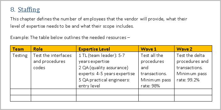 Statement of work Staffing Plan