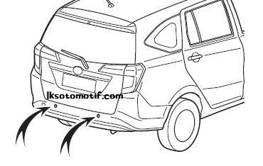 Yang Harus Anda Ketahui Tentang Sensor Mundur ( Sensor Parkir) Pada Mobil