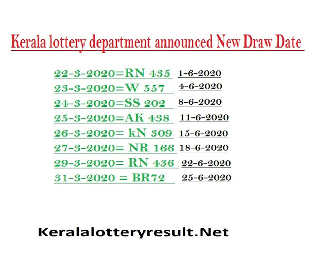 Kerala Lottery Result new draw dates