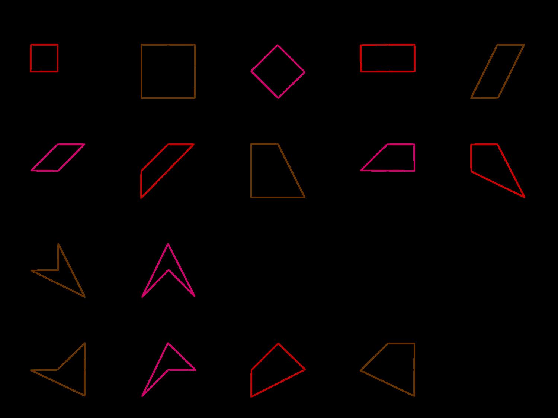 MEDIAN Don Steward mathematics teaching: quadrilaterals on