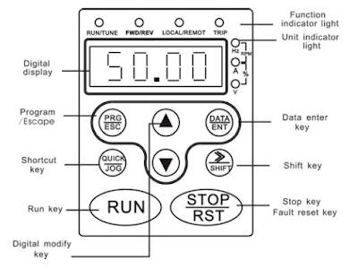 keypad Inverter INVT