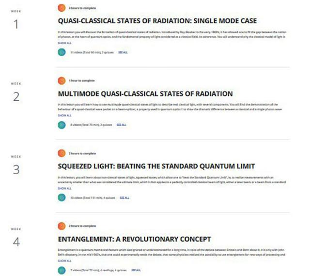 Syllabus for Quantum Optics II (Source: www.coursera.org)