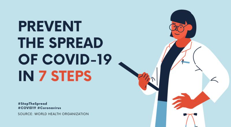 Imbauan Ketua Umum Dokter Spesialis Paru untuk Masyarakat dan Tenaga Kesehatan akan Pandemi Covid-19