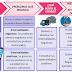 Ejercicio de clase 3. Externalidades en el consumo y en la producción