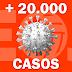 Jundiaí ultrapassa os 20mil casos confirmados de covid-19 desde o início da pandemia