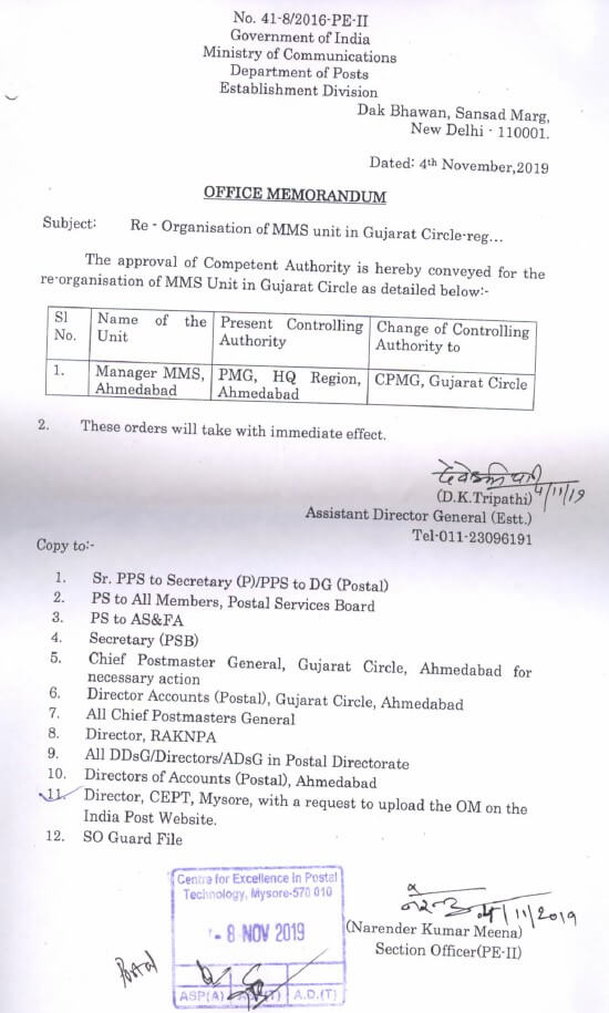 Regarding Reorganization of MMS unit in Gujarat Circle