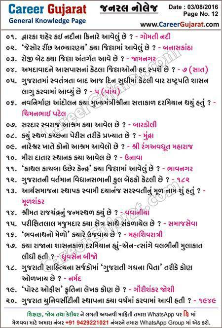 Career Gujarat General Knowledge Page - Dt. 03-08-2016