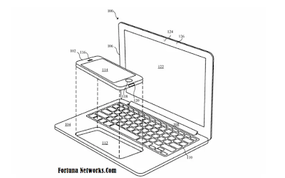 "<img src=""Inovasi Apple.jpg"" alt=""Inovasi Apple Sediakan Paten Unik iPhone atau iPad Jadi Brain Computer Portable"">"