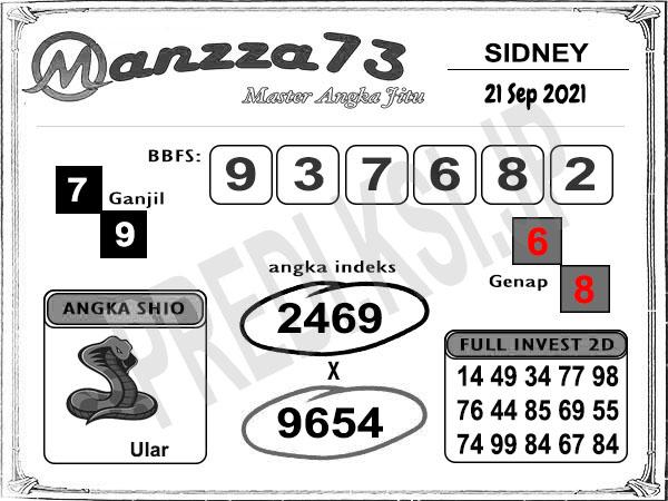 Bocoran Manzza73 Sidney Selasa