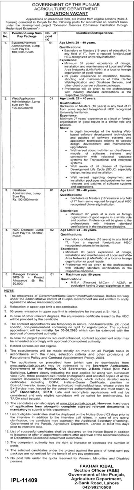 Agriculture Department Govt Of Punjab Jobs