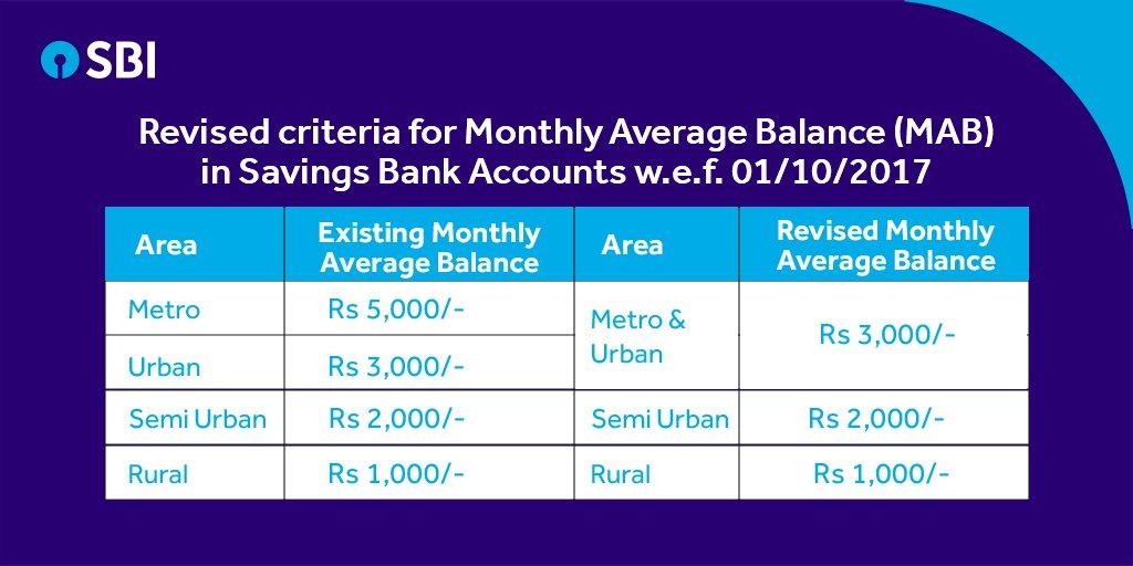 yuva savings bank account in sbi
