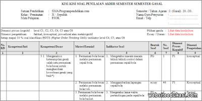Kisi-kisi PAS PJOK Kelas 10 Tahun 2019/2020