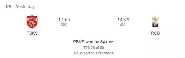 Punjab Kings returned to victory, beats Bangalore by 34 runs, PBKS vs RCB